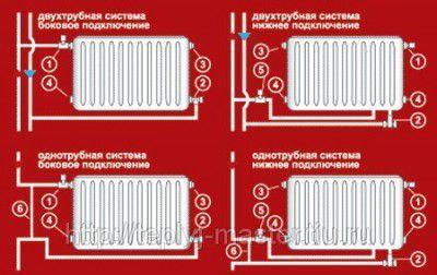 типовые схемы монтажа батарей
