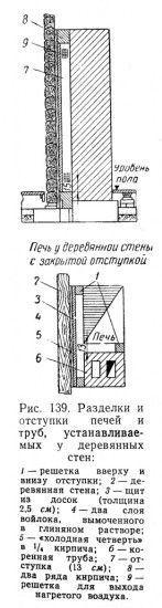 примыкание дымохода к деревянной стене