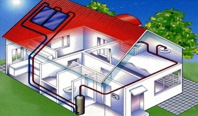 схема теплоснабжения с антифризом вместо воды