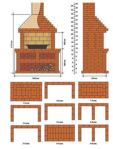 Общая схема и первые ряды кладки