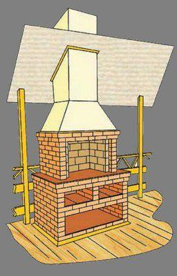 Несложный вариант барбекю с легкой крышей