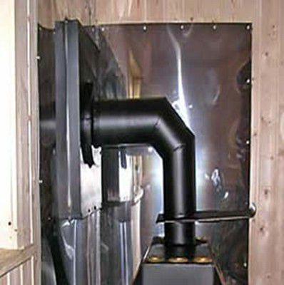 Обязательная термоизоляция стен в месте прохода дымохода