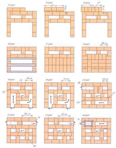 Сложные внутренние каналы - с 13 по 24 ряды