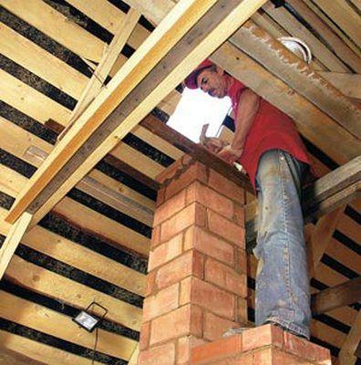 Как закрепить дымоходную трубу на крыше