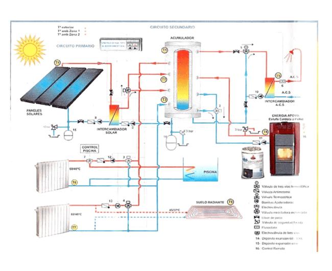 схема солнечного отопления