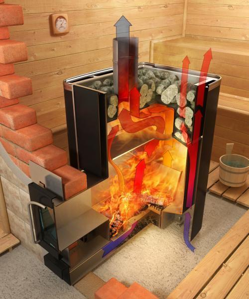 Печь для бани на дровах своими руками из металла чертежи и фото 20