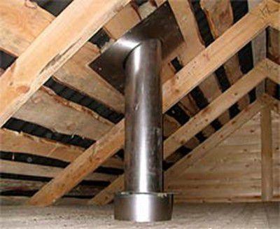Особое внимание - термоизоляции конструкции крыши