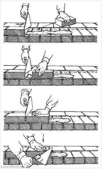кладка кирпича своими руками