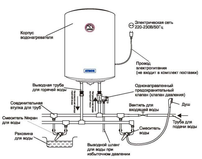 Схема при общем подключении квратиры к горячему водоснабжению