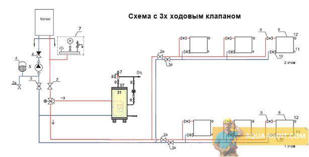 Схема обвязки с трехходовым клапаном