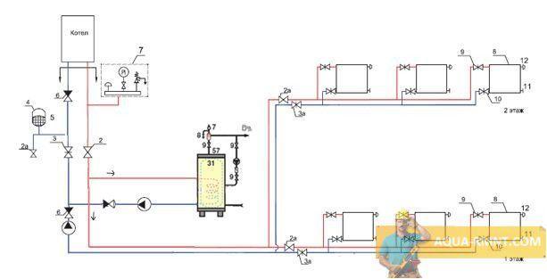 Схема системы с двумя насосами