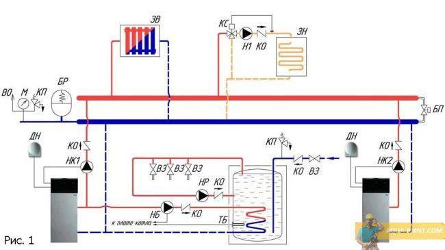 Схема системы с гидравлической стрелкой