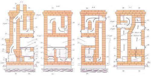Подробная схема с размерами и вертикальными разрезами