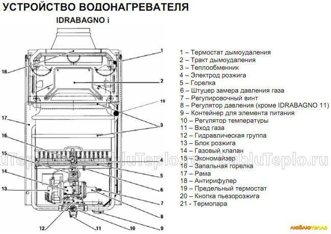 Схема проточного газового бойлера