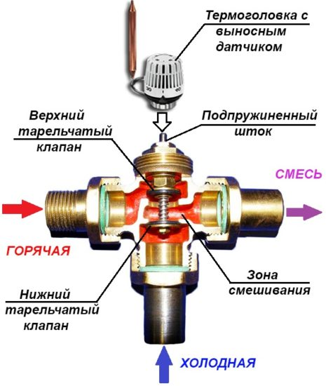 Схема с применением термостатического клапана
