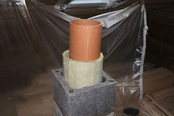 Как обезопасить трубу в бане от пожара