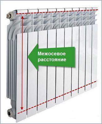 Межосевое расстояние радиаторов