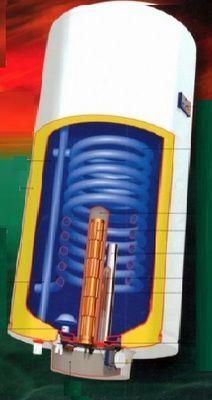 Схема бойлера косвенного нагрева с ТЭНом