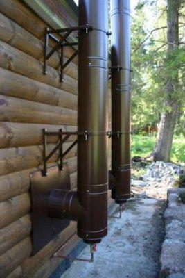 Дымоход Транкол можно расположить на внешней стене здания.