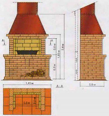 Достаточно простая схема постройки печи-мангала