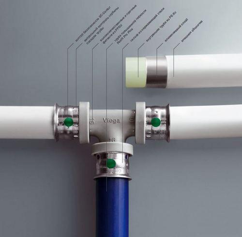 Трубы с алюминиевым армированием