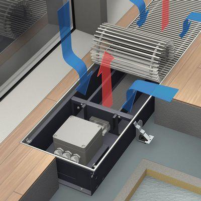 Встраиваемые в пол электрические конвекторы