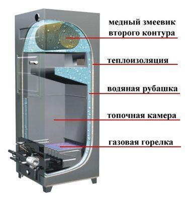 Общая схема внутреннего устройства