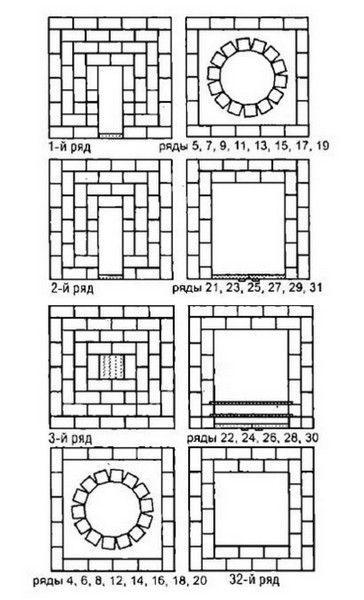 Порядовая схема печки с тандыром