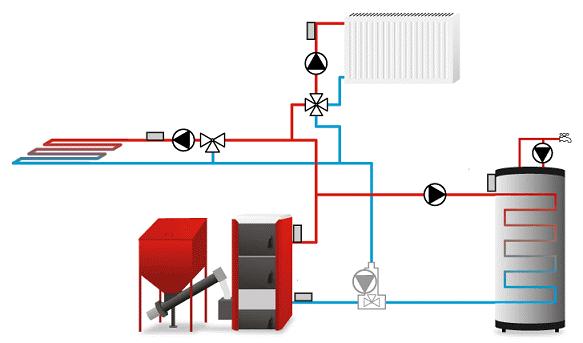 Схема включения газогенераторной печи с бойлером косвенного подогрева