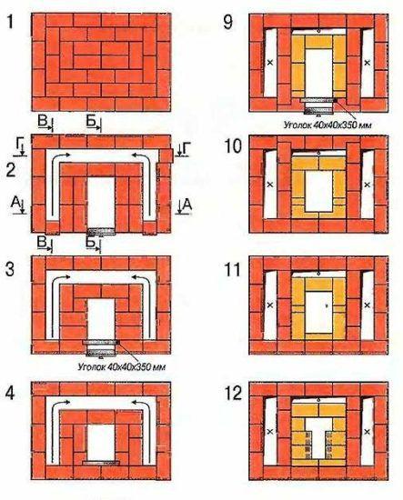Схема печной кладки