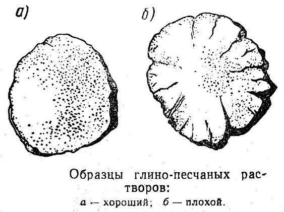 Проверка глиняно-песчаного раствора на примере лепешки