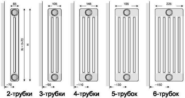 Конструкция трубчатого радиатора