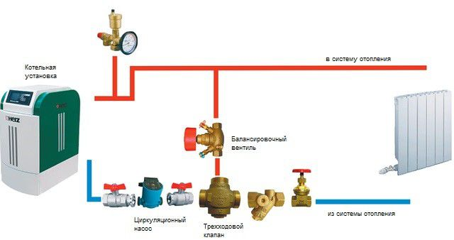 Принципиальная схема подключения водяного контура пиролизного котла