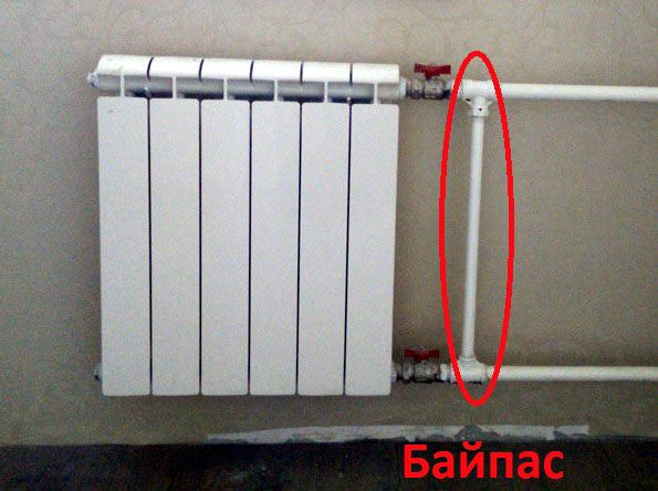 Байпас