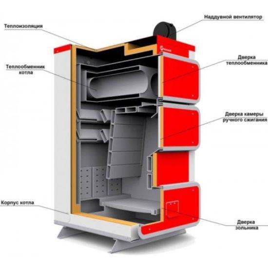 Внутренне устройство котла длительного горения