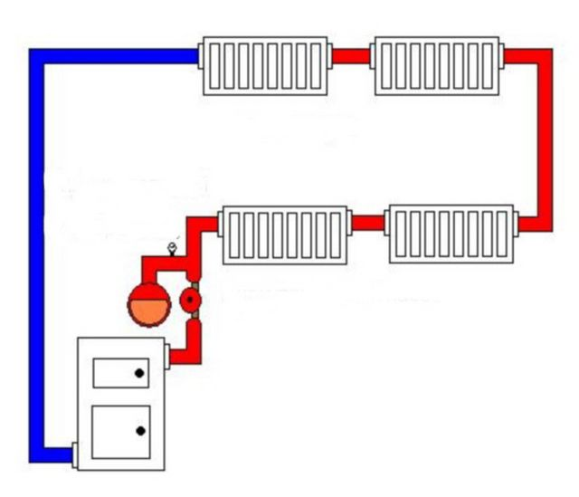 Закрытая схема системы отопления