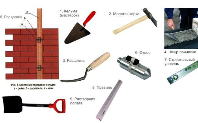 Инструменты для кладки печи