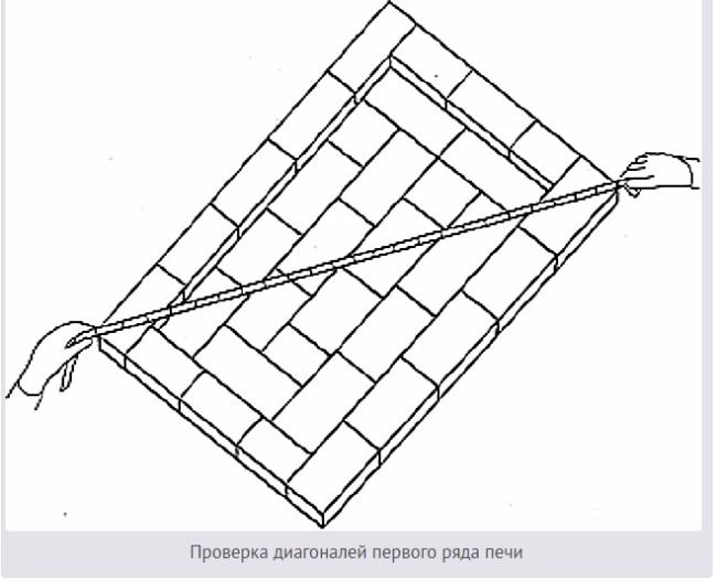 Проверка по диагонали 1 ряда