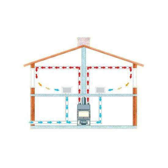 Схема работы воздушного отопления в доме