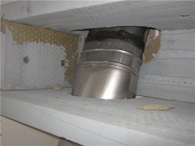 Термоотсечка под потолком