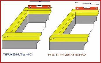 проверяем строительным уровнем горизонтальность фундамента
