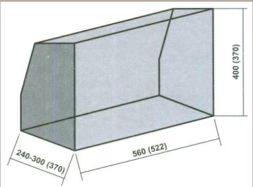 Правильные пропорции каминной топки