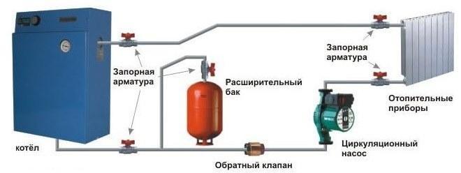 Схема отопления с байпасом