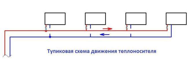 Двухтрубная система с прямым возвратом