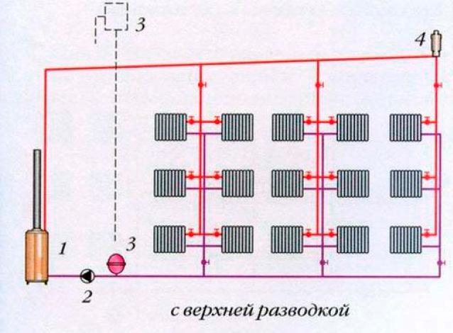 Двухтрубная система с верхним трубопроводом