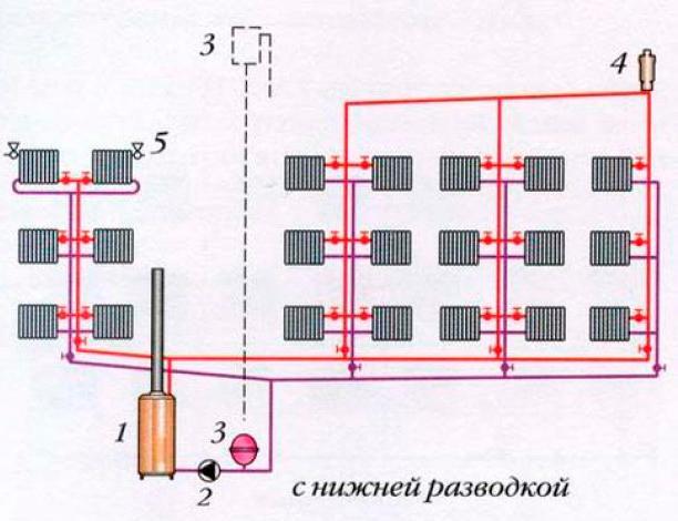 Двухтрубная система с напольным трубопроводом