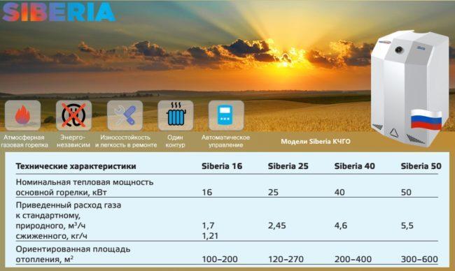 Siberia КЧГО-50