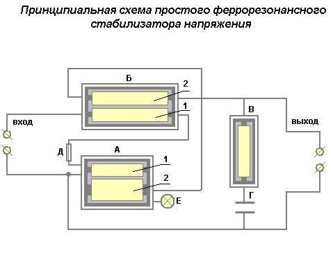 Схема ферро-резонансных стабилизаторов
