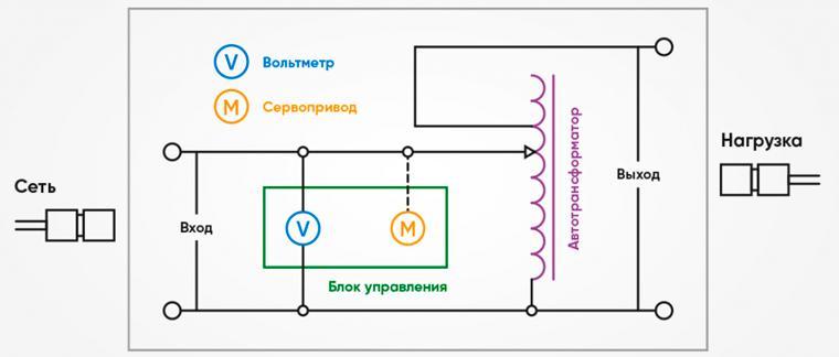 Схема электромеханического стабилизатора