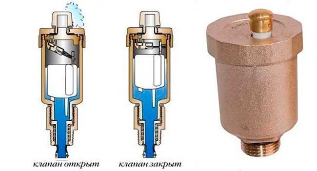 Автоматические краны с предохранительным клапаном